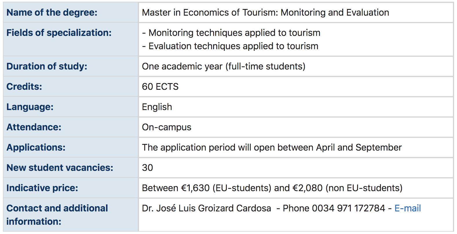 UIB programme pg 2021