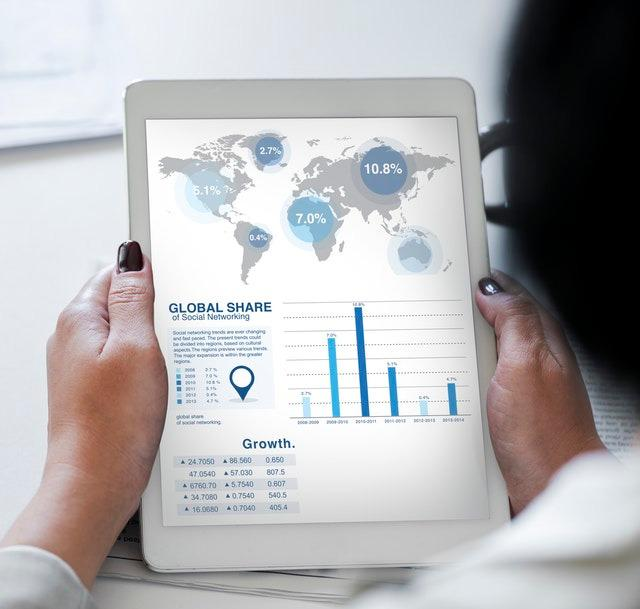 Top Career Paths: International Economics | INOMICS