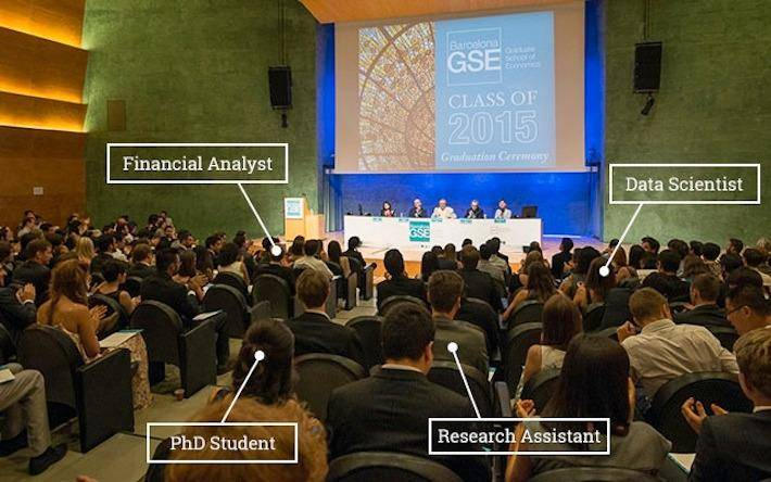 What Can You Do With a Master's in Economics?