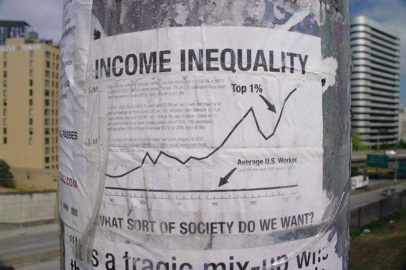 What is Inequality? Links and Resources
