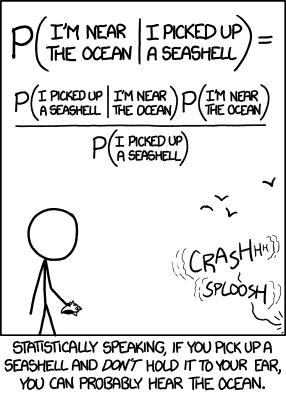 The Economics of Humor