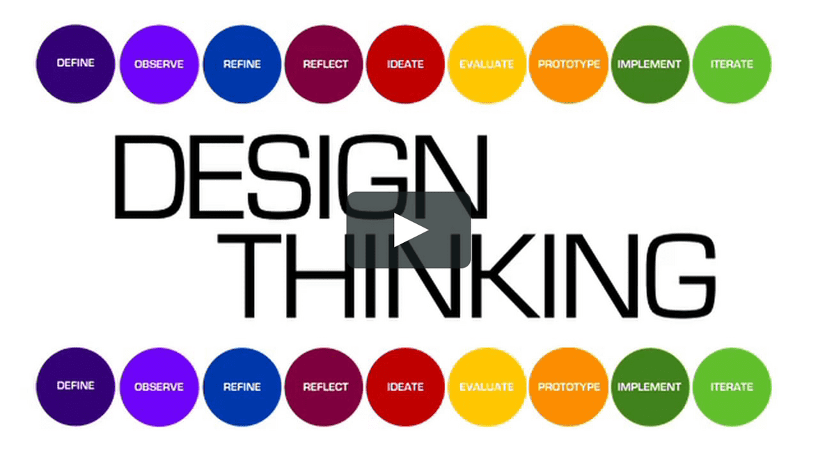 The Undeniable Power Design Thinking in The Digital World
