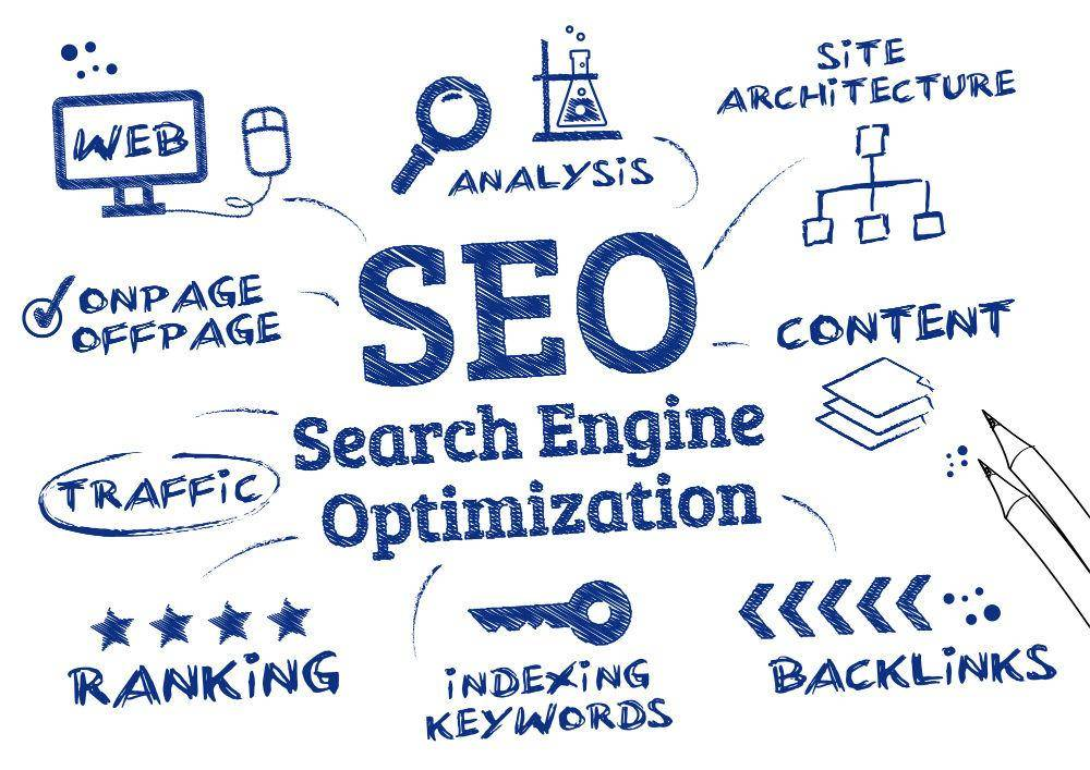 SEO Strategy: Our Top Tips to Guarantee Success